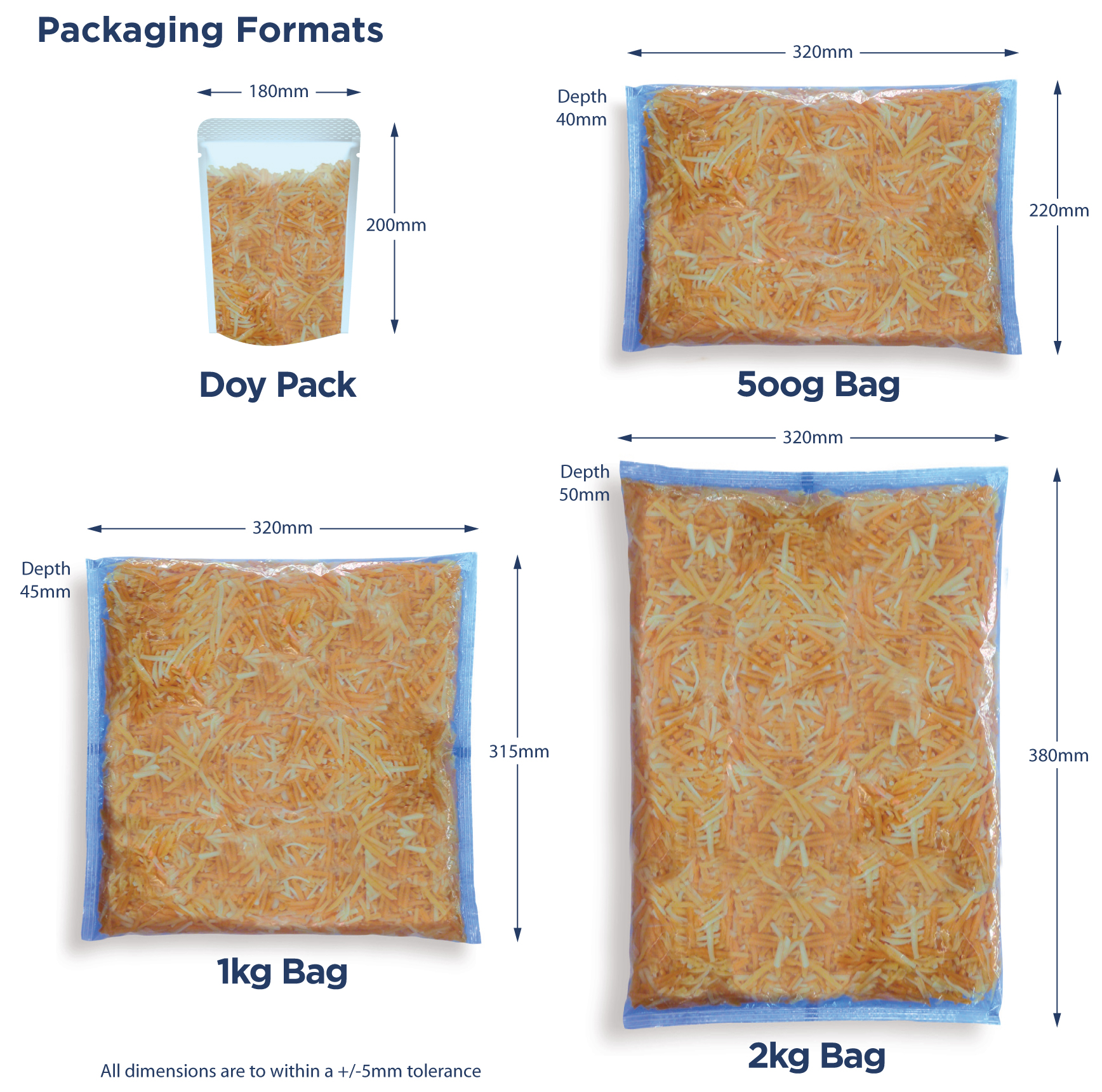 Grated Packaging Formats